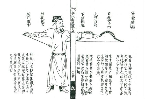 """《事林广记》中记载的""""步射总法"""""""