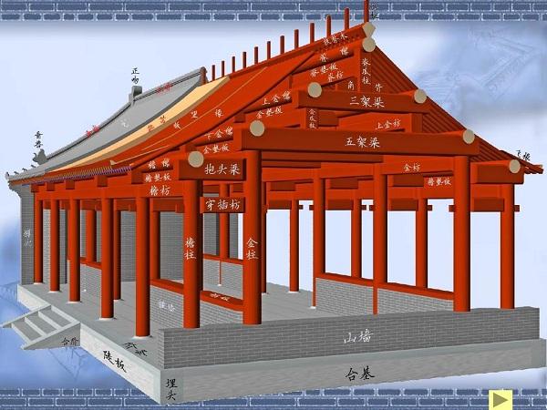 古建筑结构图解
