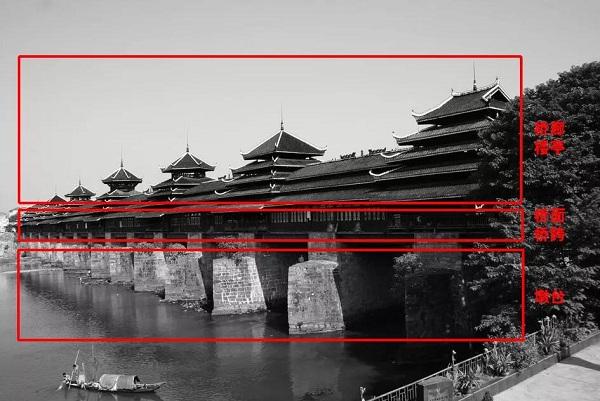风雨桥结构示意