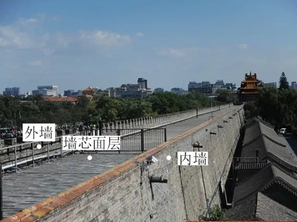 古人的智慧:紫禁城排水系统详解