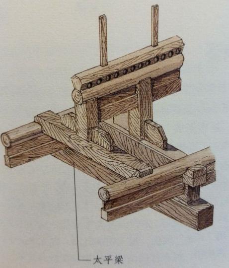 古建筑木构架