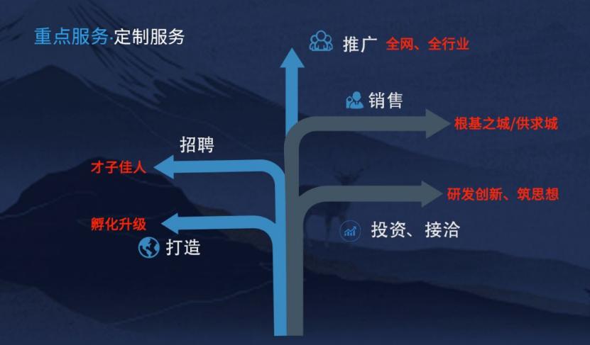 https://mq.gujianchina.cn/
