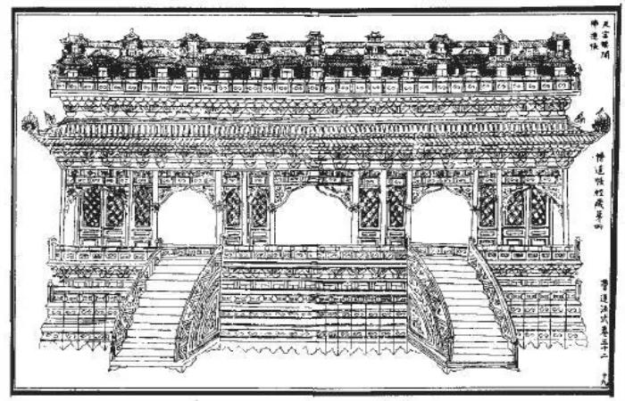 《营造法式》——宋代的建筑规范
