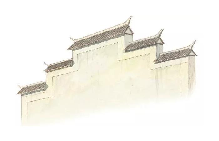 中国古建筑文化中墙体的分类有哪些?
