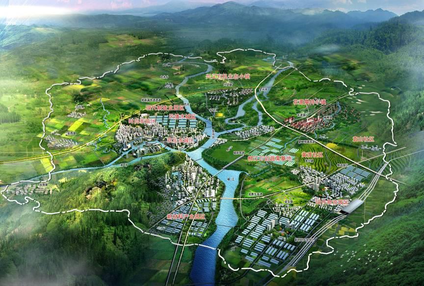 项目策划、城镇规划