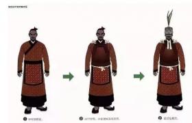 商朝士兵打仗时,穿铠甲还是裤衩~