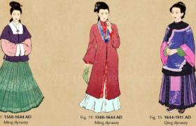 秦朝服饰的主要形制以及潮流