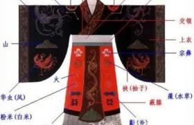 中国秦代的服饰制度:首创性、系统性和规范性
