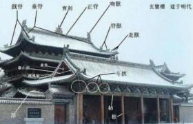 盘点古建筑屋顶的13种样式